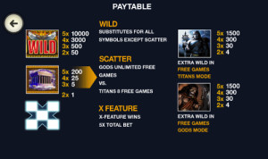 Battle-of-the-Gods-paytable