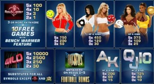 Bench-Warmer-Football-Girls-paytable