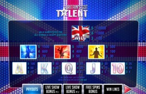 Britain's-Got-Talent-paytable