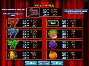 Cherries-Gone-Wild-paytable