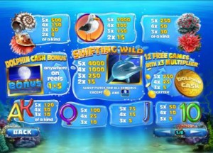Dolphin-Cash-paytable