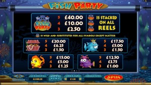Fish-Party-paytable