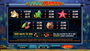 Fish-Party-paytable2