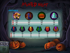 Haunted-Night-paytable