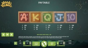 Hook's-Heroes-paytable