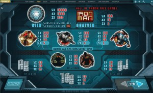 Iron-Man-3-paytable