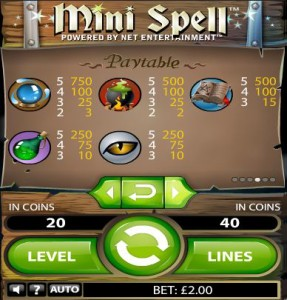 Mini-Spell-paytable
