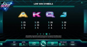 Neon-Staxx-paytable