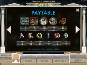 Orion-paytable