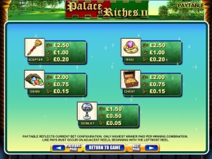 Palace-of-Riches-II-paytable