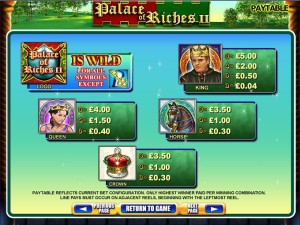 Palace-of-Riches-II-paytable2