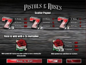 Pistols-&-Roses-paytable