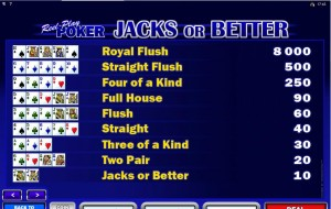 Reel-Play-Poker-Jacks-or-Better-paytable