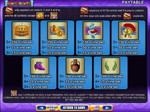 Riches-Of-Rome-paytable