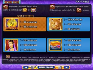 Riches-Of-Rome-paytable2