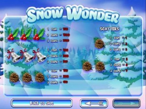 Snow-Wonder-paytable