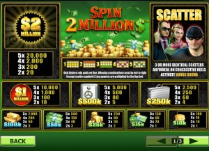 Spin-2-Million-$-paytable
