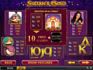 Sultans-Gold-paytable