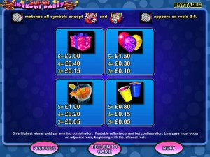 Super-Jackpot-Party-paytable