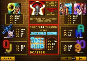 The-Jazz-Club-paytable
