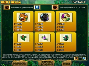 Tiger's-Realm-paytable