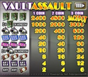 Vault-Assault-paytable