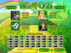 World-of-OZ-paytable