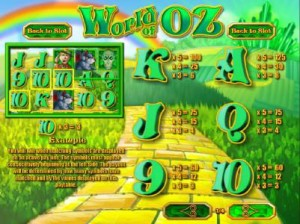 World-of-OZ-paytable3