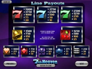 7th-Heaven-paytable