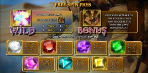 Aladdin's-Legacy-paytable