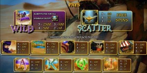 Aladdin's-Legacy-paytable2