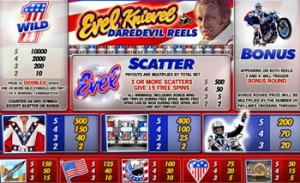 Evel-Knievel-paytable