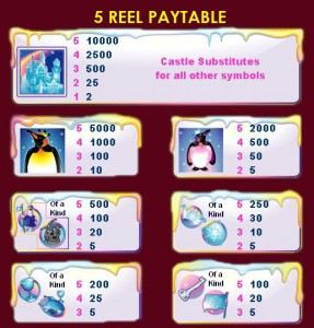 Ice-King-paytable