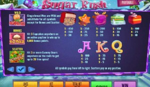Sugar-Rush-Winter-paytable