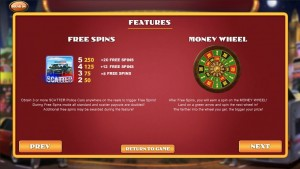 Weekend-in-Vegas-free-spins
