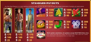 Weekend-in-Vegas-paytable