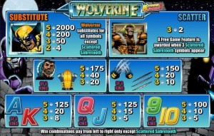 Wolverine-Action-Stacks-paytable
