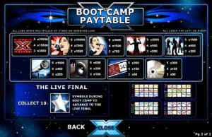X-Factor-Steps-to-Stardom-paytable